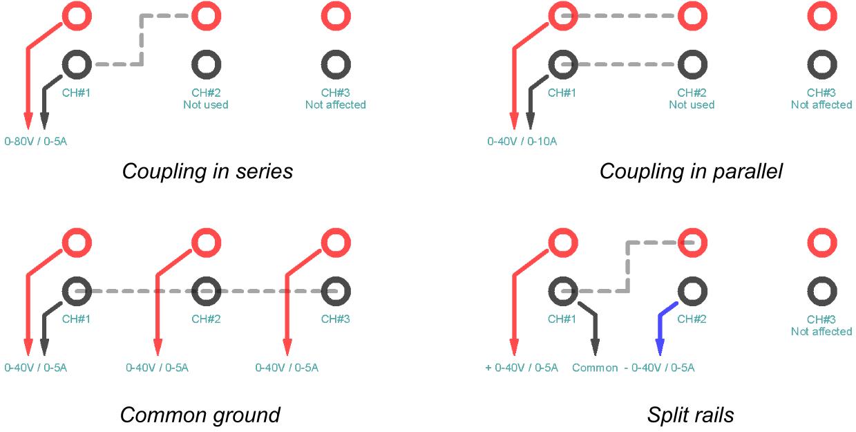 BP3C couplings.png