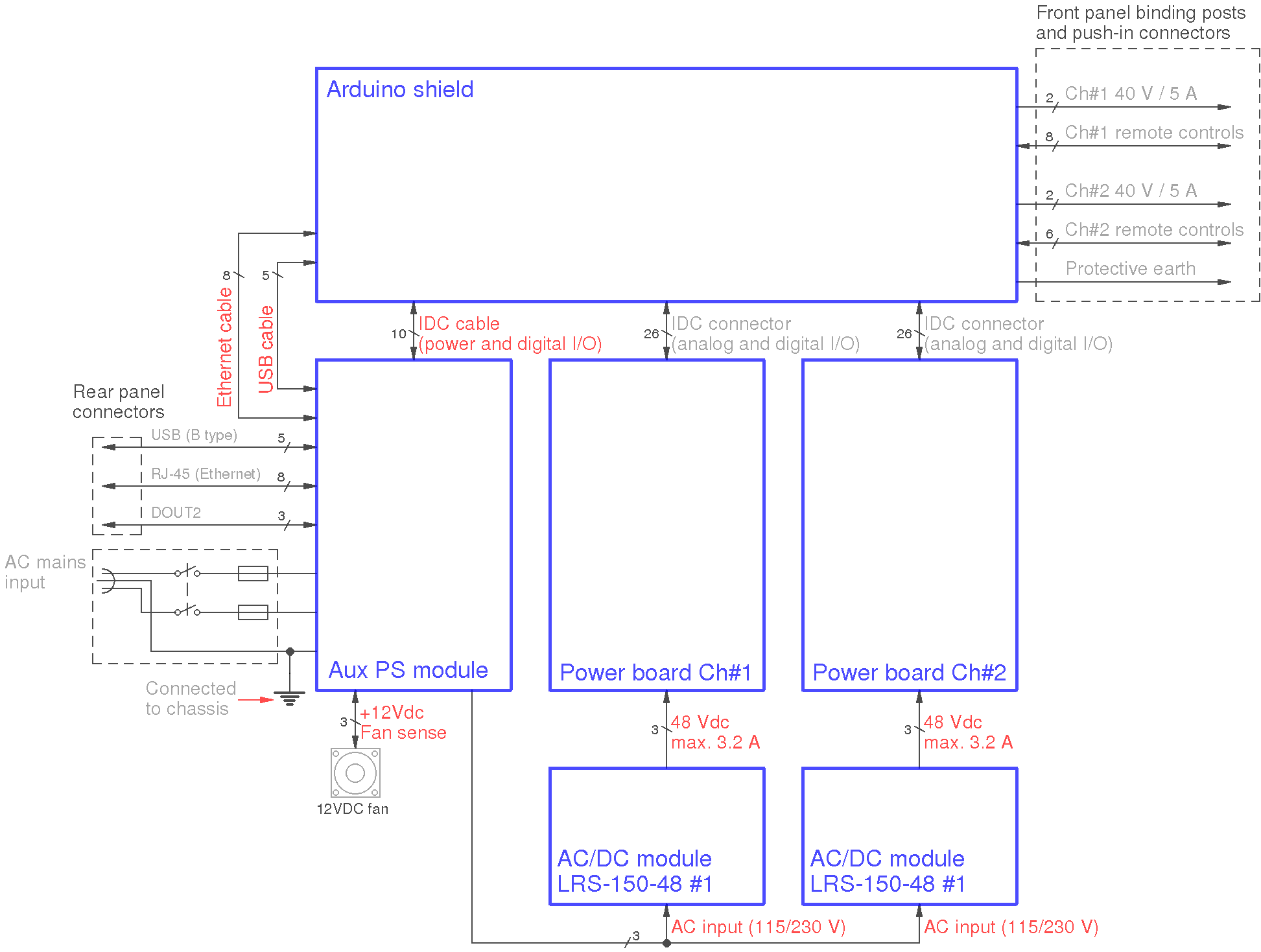 block_diagram_r5B12.png