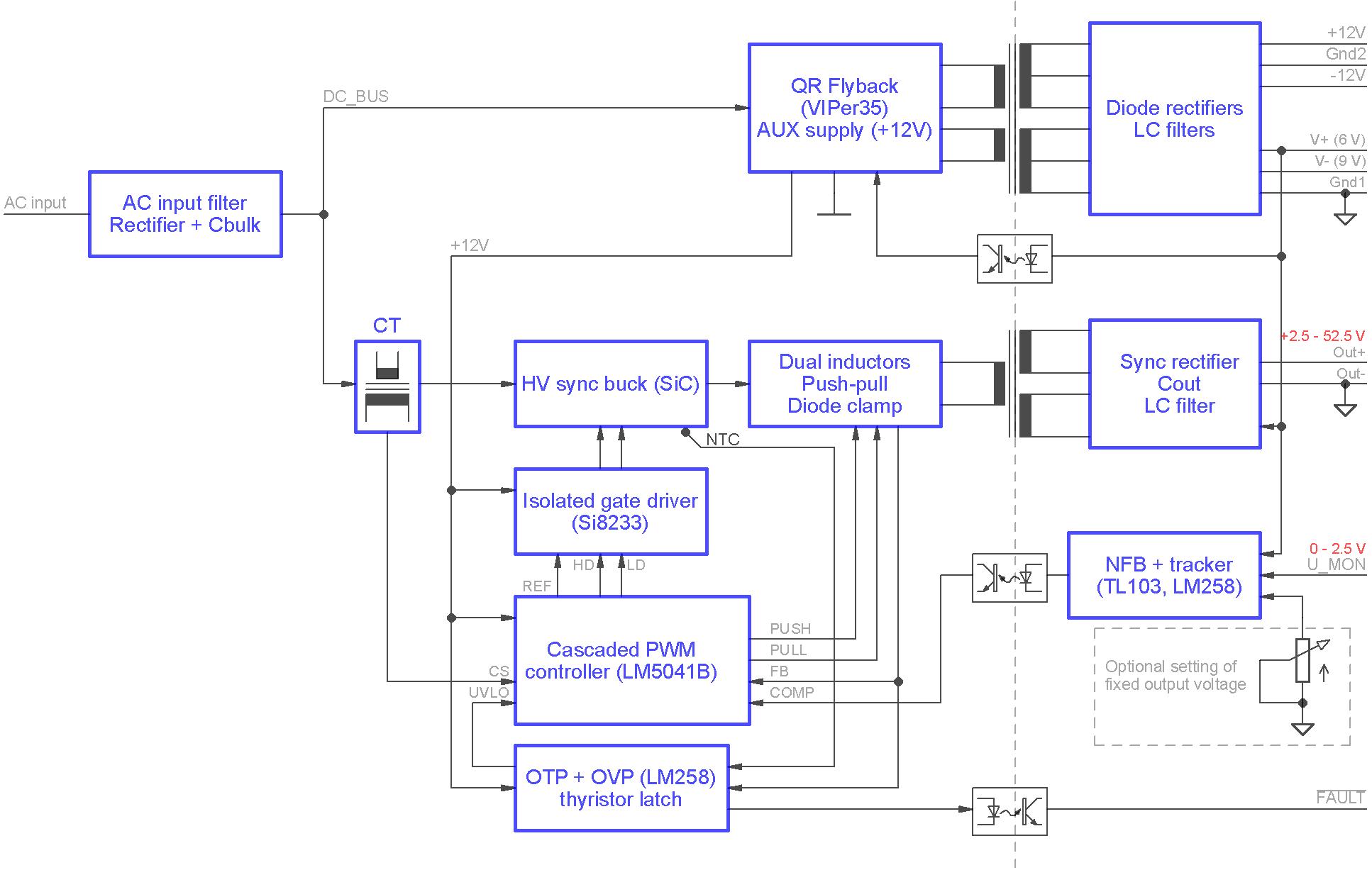 cf-dic_block_diagram.png