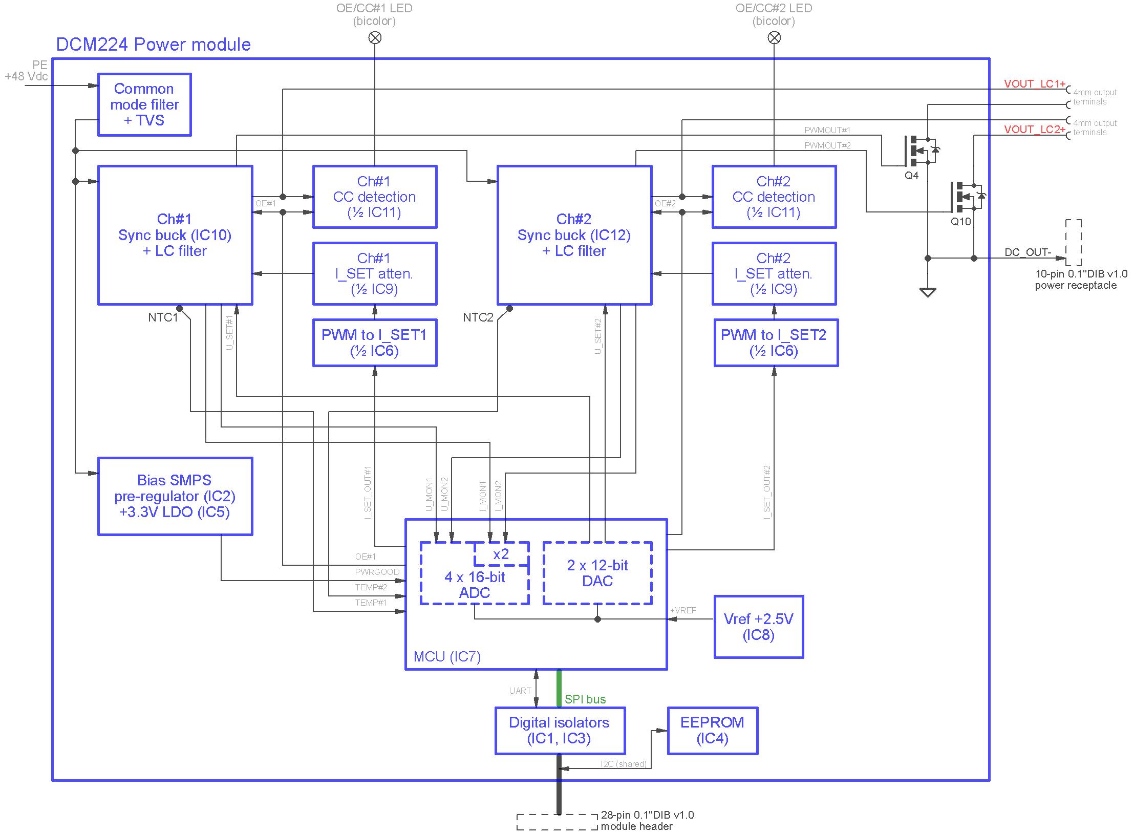 dcm224 diagram.png