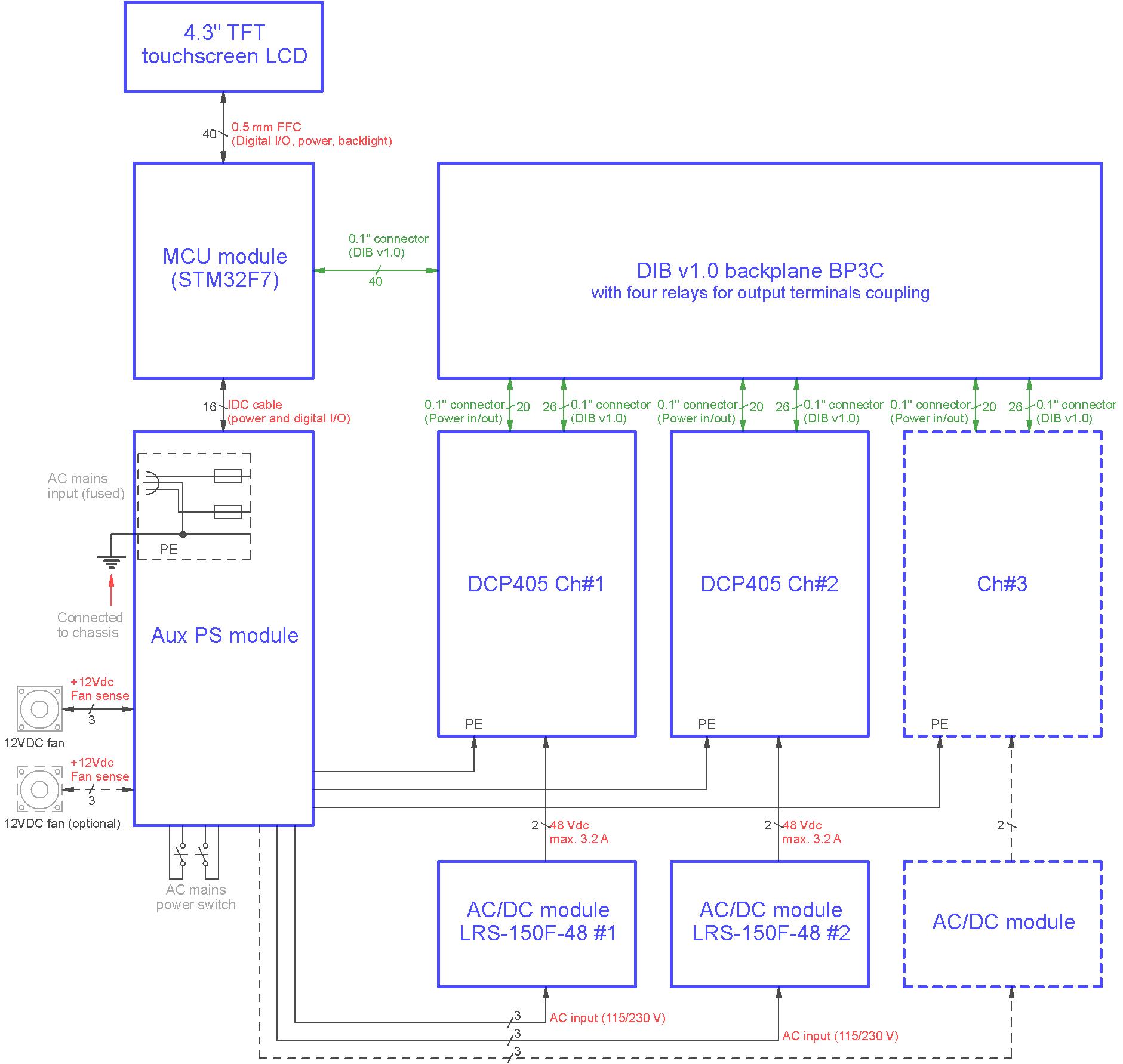 eez_bb3_block_diagram.png