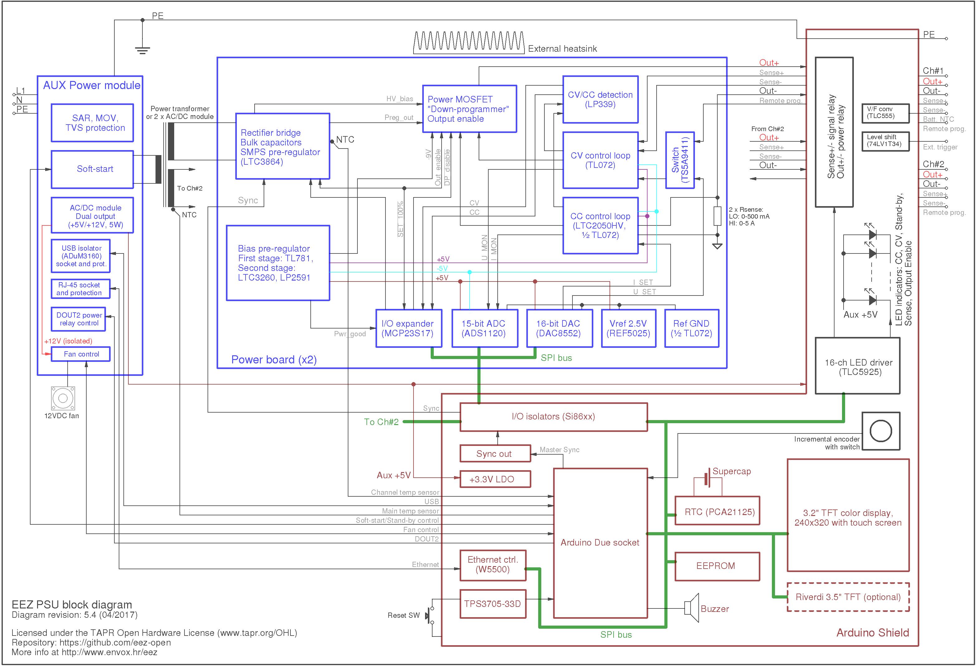 eez_psu_block_diagram_5_4.png