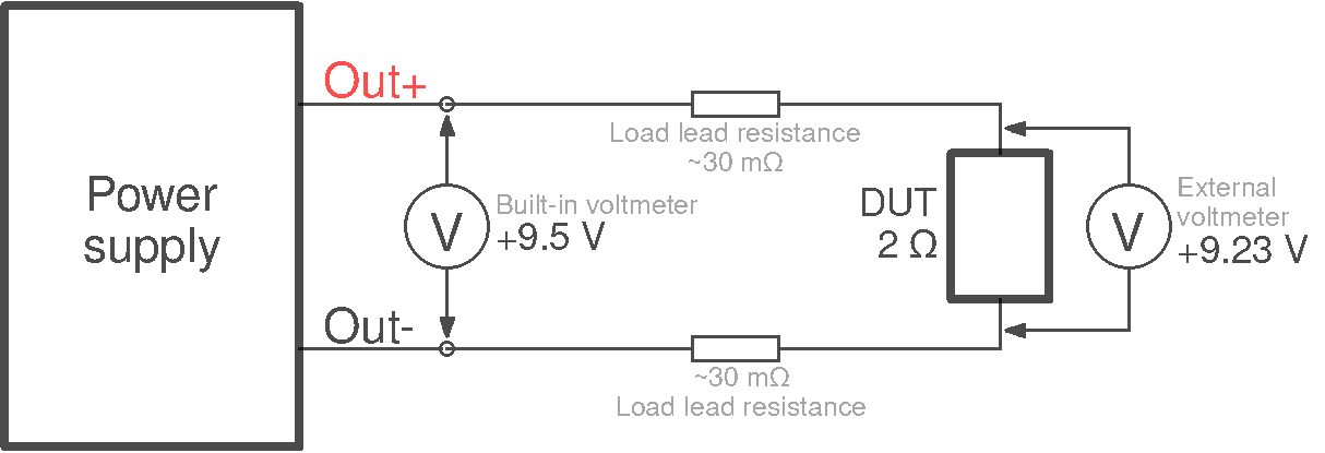 how-to-rsense-psu.png