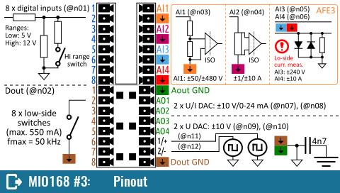 release1_7_pinout.jpg